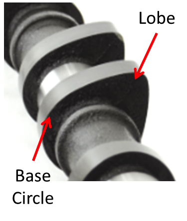 Camshaft base circle and lobe