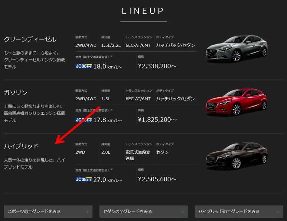 Mazda Hybrid?