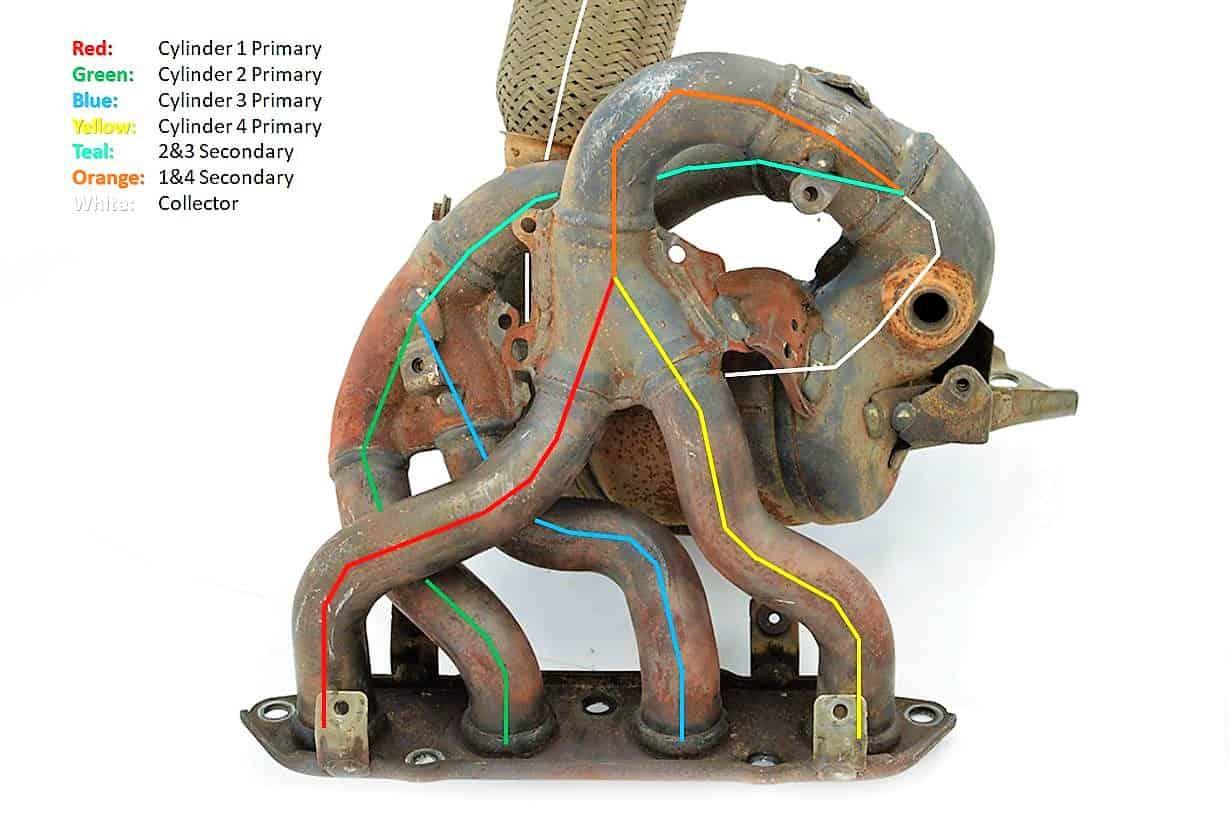 OE à Vergl. Nouveau Arbres de Transmission Articulation auüen 36x65x31 0510-cx7a44 pour Mazda G